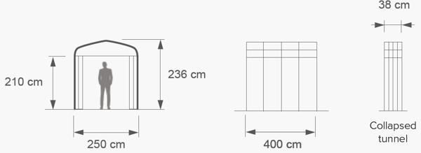 Standard size Sani Tunnel sizes-1